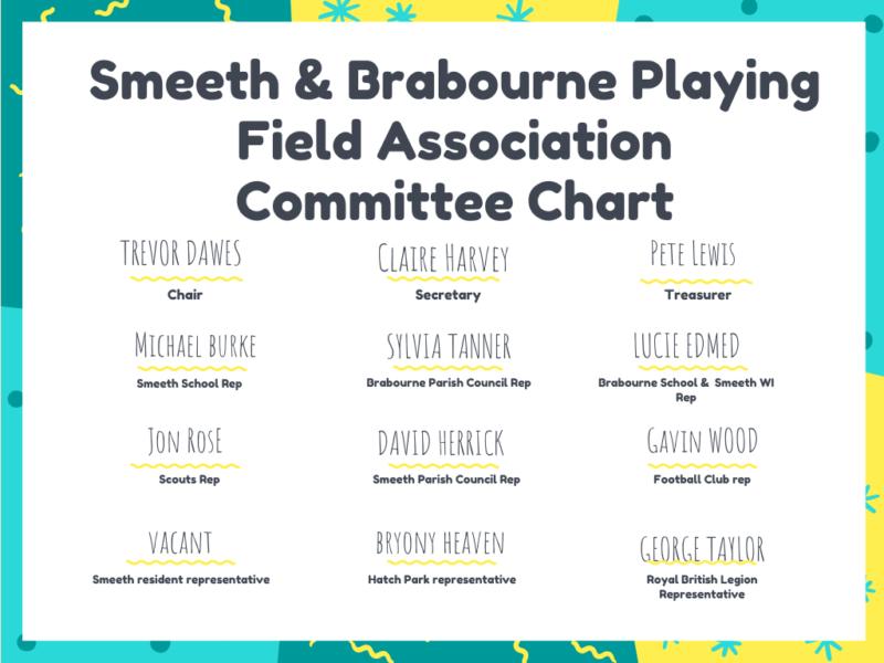 SBPFA Committee
